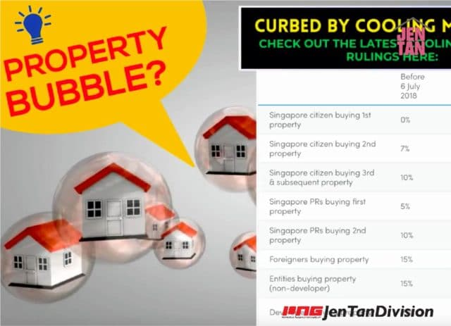 Property Bubble? Will The Market Clash One Day