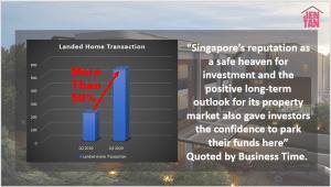 Private Home prices rise faster in Q3 despite COVID-19 Recession